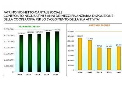 BilancioSociale_2020.1