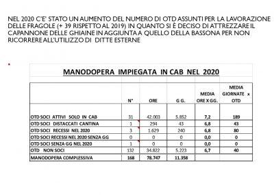 BilancioSociale_2020.6