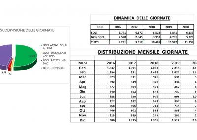BilancioSociale_2020.7